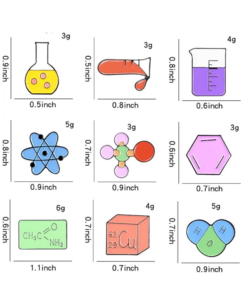 Pinuri I Love Science